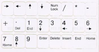 Наклейки на функциональные клавиши