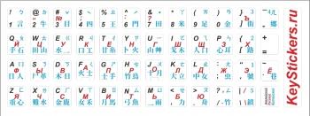 Наклейки белый фон английские, русские китайские символы