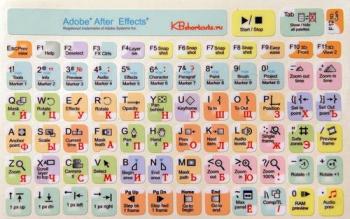 Наклейки для редактора Adobe After Effects