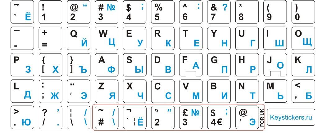 Русские буквы на клавиатуре своими руками 34