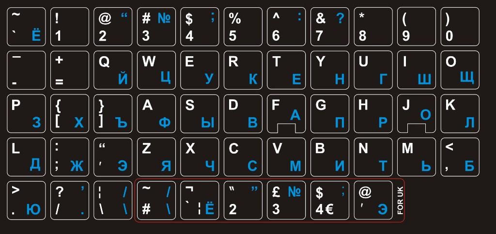 russian keyboard - 1024×473