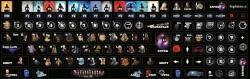 Декоративные наклейки на клавиатуру Доктор Кто только латинская раскладка